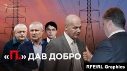НАБУ викликало на допит Ігоря Кононенка та бізнесменів Григорія й Ігоря Суркісів