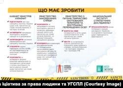 Рекомендації уряду та іншим державним інституціям від «Медійної ініціативи за права людини» та УГСПЛ