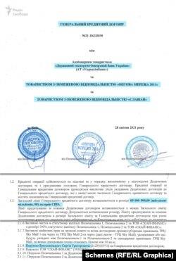 Договір між «Укрексімбанком» та позичальником на видання кредиту у 60 мільйонів доларів