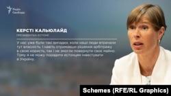 Цитата президентки Естонії Керсті Кальюлайд