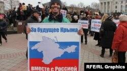 Митинг в Керчи за присоединение Крыма