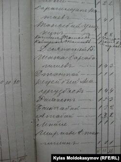 Казакстан Мамлекеттик архиви. Фонд № 44, иш кагаз № 41221, 61-бет.