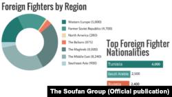 Доклад Soufan Group, опубликованный в декабре 2015 года