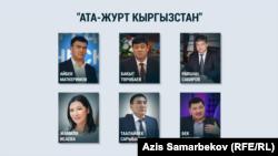 """""""Ата-Журт Кыргызстан"""" партиясынын алдыңкы тизмесиндеги талапкерлер."""