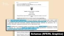 Вищий господарський суд України виніс вердикт – взаємозалік не відповідає законодавству
