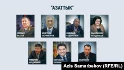 """""""Азаттык"""" партиясынын алдыңкы тизмесиндеги талапкерлер."""
