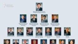 Жаңылыктар |12.10.2021| Кыргызстанда Министрлер кабинети алмашты