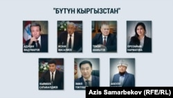 """""""Бүтүн Кыргызстан"""" партиясынын алдыңкы тизмесиндеги талапкерлер."""