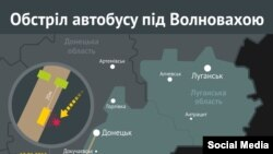 Возможная схема обстрела автобуса под Волновахой, данные Корреспондент.net