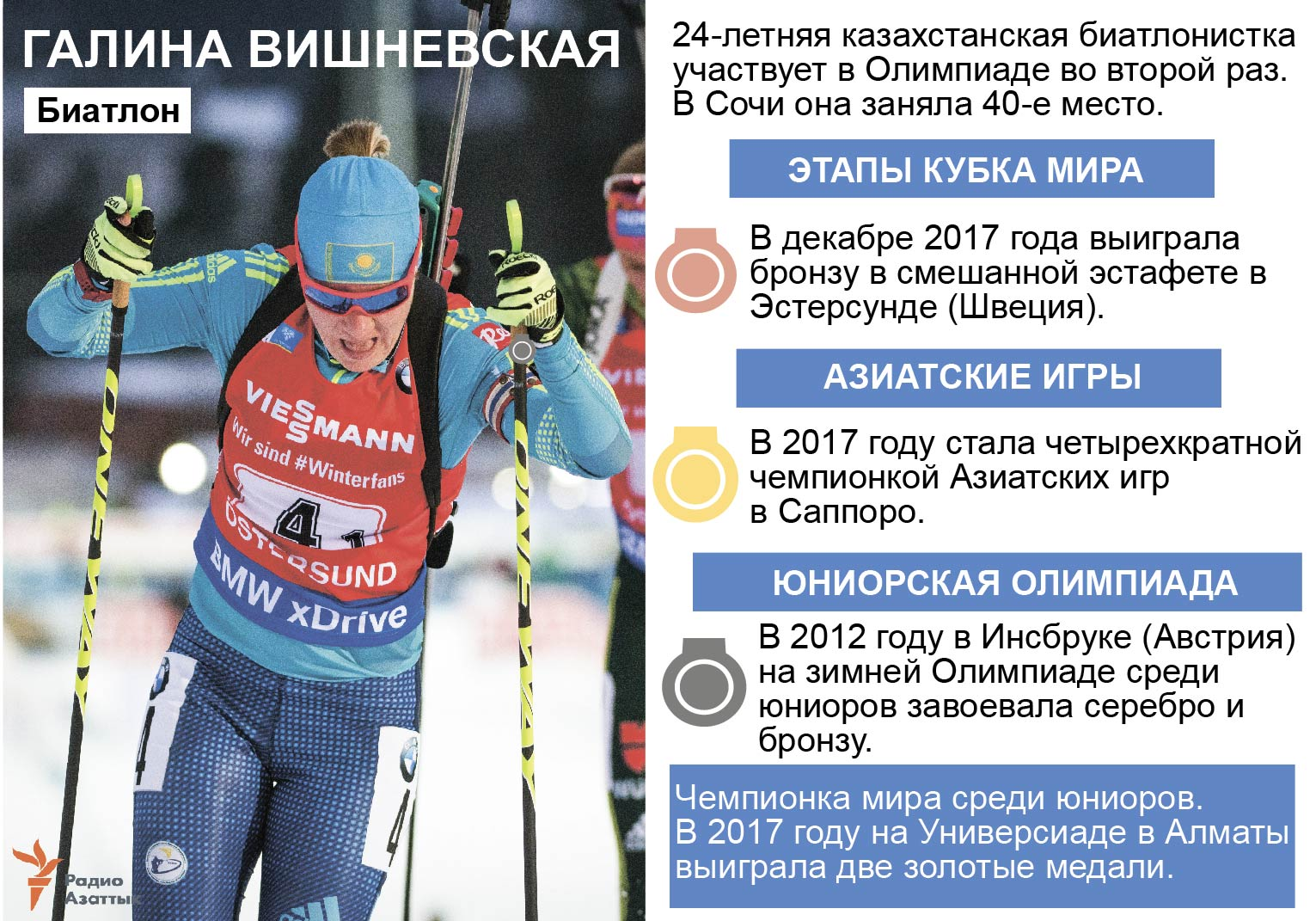infographic about Galina Vishnevskaya