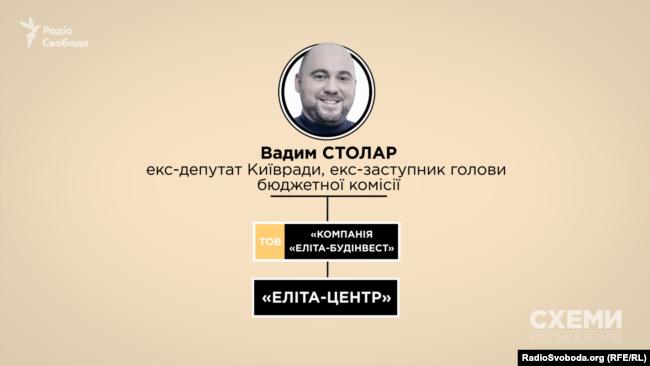 Столар – співзасновник компанії «Еліта-Будінвест»