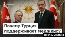 Почему Турция поддерживает Меджлис? | Радио Крым.Реалии
