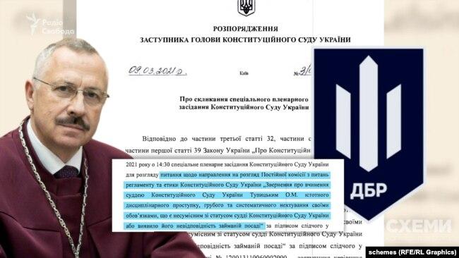 Сергій Головатий скликав пленарне засідання суддів, щоб розглянути лист від ДБР щодо дисциплінарного проступку та систематичного нехтування своїми обов'язками Тупицьким