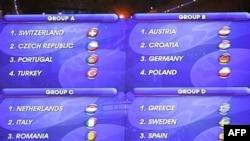 Сборная Англии не пробилась в финальный турнир Евро-2008. Британские экономисты поспешили оценить убытки страны от этого в 2 млрд. долларов.