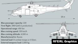 Графічне зображення вертольота Мі-25, який зазнав 9 липня катастрофи в Сирії