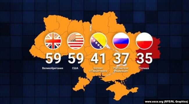 Графіка: Cпостерігачі місії ОБСЄ в Україні. Кількість делегатів з різних країн