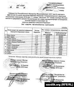 Жиззах ҳокими Салиев 21 январь куни тасдиқлаган нархлар рўйхати.