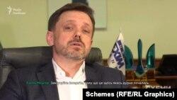 Реакція Мецгера на питання про сумнівний багатомільйонний кредит
