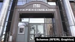 Будівля «Укрексімбанку»