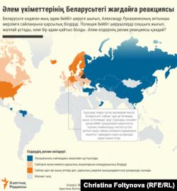 Әлем үкіметтерінің Беларусьтегі жағдайға реакциясы.