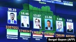 Ուկրաինա - Ընտրությունների նախնական արդյունքները, Կիև, 1-ը ապրիլի, 2019թ․
