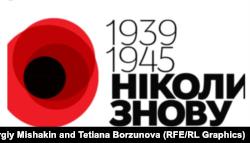 Емблема, запропонована до Дня перемоги у 2014 році