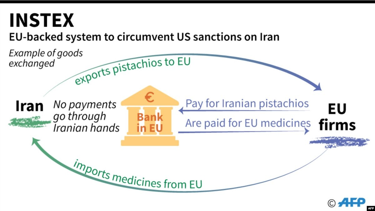Six New European Nations Join Iran Barter System Opposed By U.S.