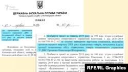 Торік керівника відділу головного управління фіскальної служби у Житомирській області позбавили премії за те, що він штучно завищував показники вилучених підакцизних товарів