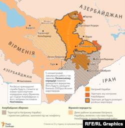 UKRAINE -- NK -- infogr