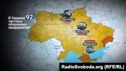 Українські приватні оборонні підприємства