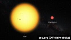 Сравнение габаритов Солнца (слева) и белого карлика TRAPPIST-1.