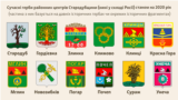 Modern coats of arms of the district centers of Starodub region (now part of Russia) as of 2020