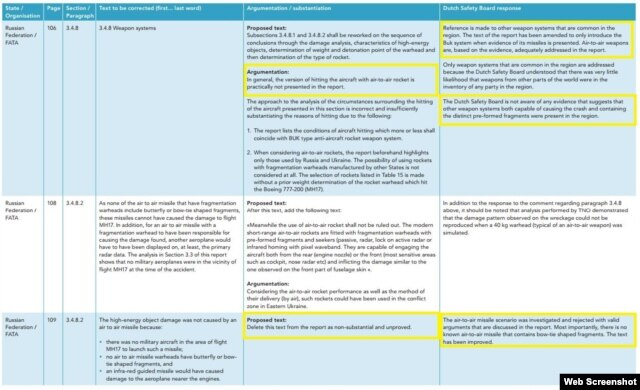 A screen shot of an appendix to the Dutch Safety Board Report (click image to enlarge)