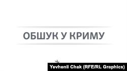 Інфографіка Крим.Реалії. ОБШУК У КРИМУ