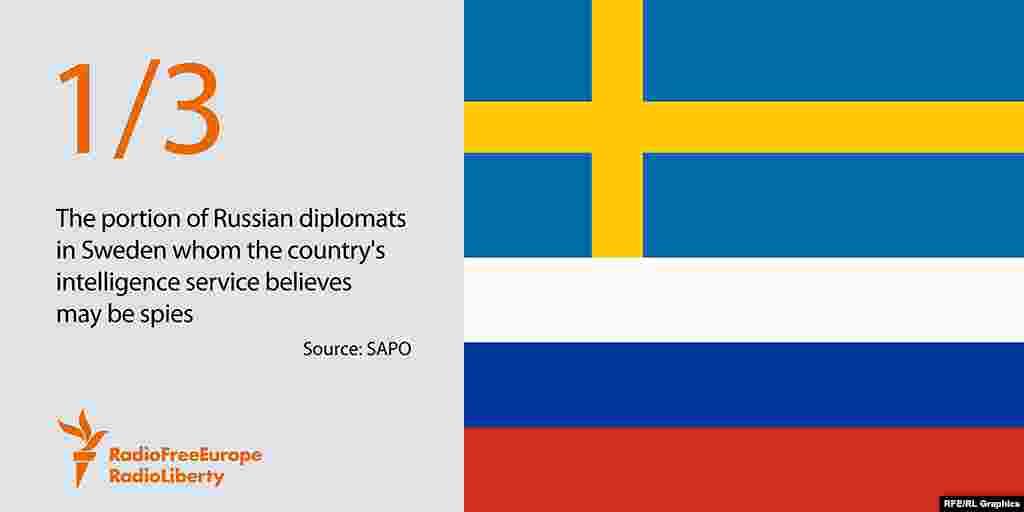Швед Корольдігі барлауының дерегіне қарағанда, Ресей дипломаттарының үштен бірі - тыңшылар.