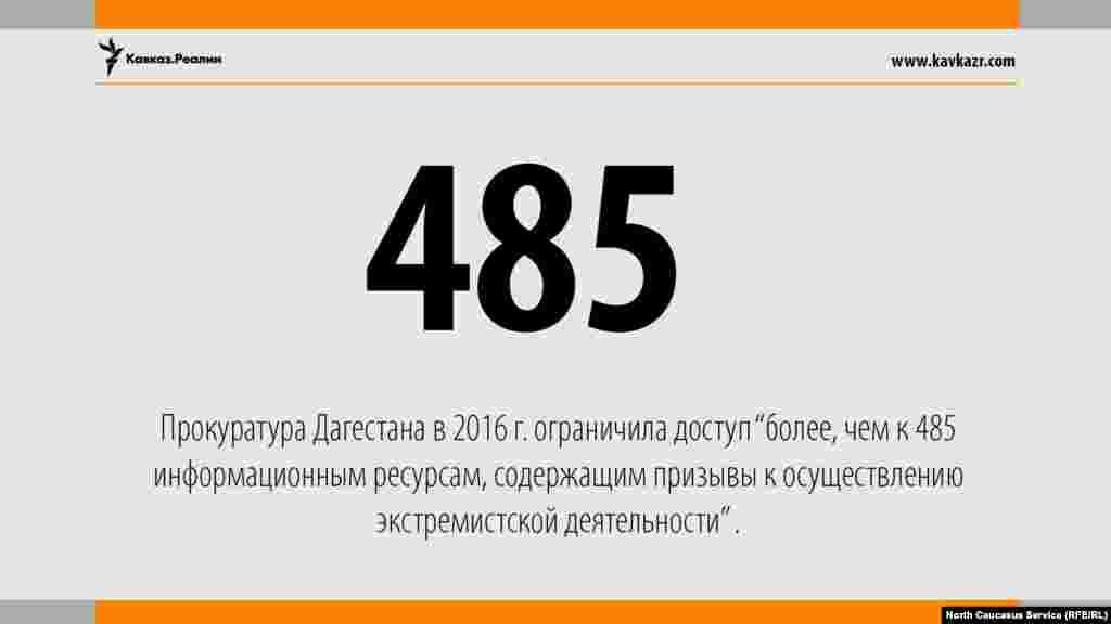 """21.04.2017 // Аппарат Антитеррористической комиссии в Дагестане отчитался о борьбе с терроризмом в республике, заявив, что в 2016 г. прокуратура Дагестана ограничила доступ """"более, чем к 485 информационным ресурсам, содержащим призывы к осуществлению экстремистской деятельности""""."""
