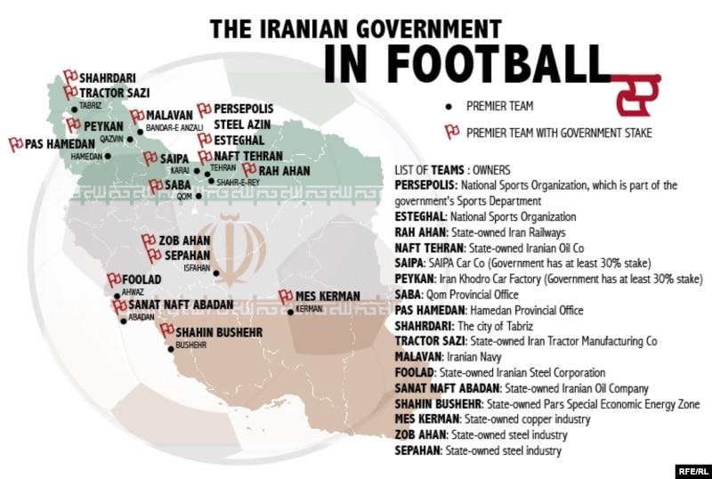 Political Football In Iran