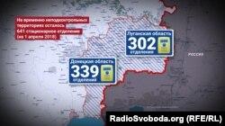 «Поштові відділення» на тимчасово окупованих територіях Донбасу