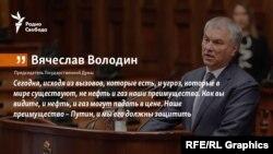 Вячеслав Володин о Владимире Путине