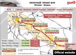 Карта с сайта РЖД