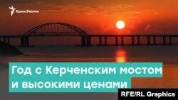 Год с Керченским мостом и высокими ценами | Крым за неделю с Александром Янковским