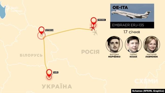 17 січня 2021 року, відповідно до даних джерел «Схем» зі сфери авіаперевезень, Богдан Марченко разом з Тарасом Козаком та його цивільною дружиною Наталією Лавренюк