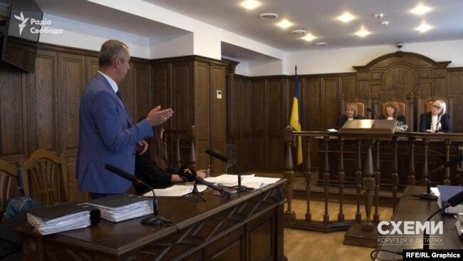 Тепер «Укрексімбанк» воює за свою заставу за кредитом у судах