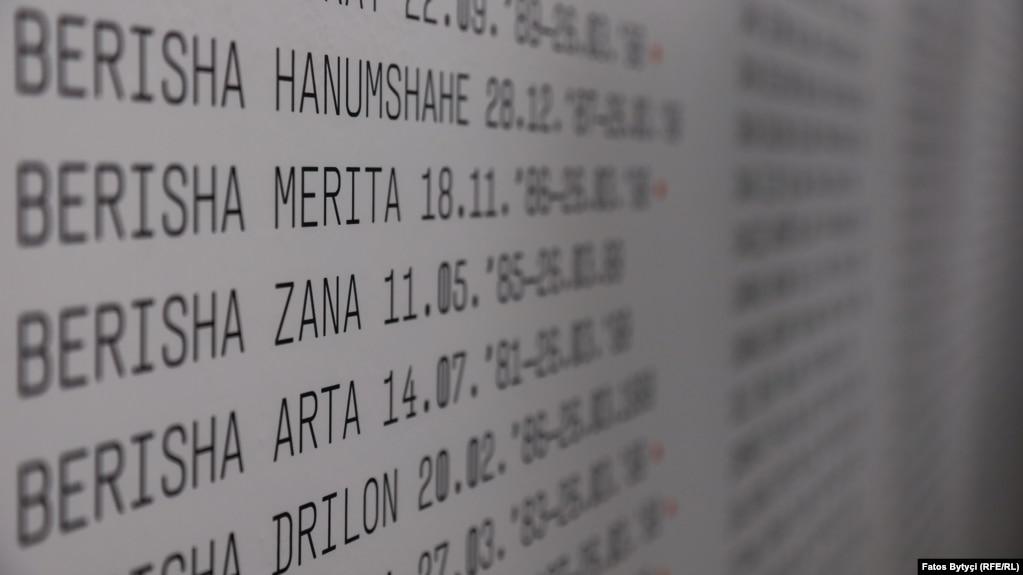 Imena ubijene dece tokom rata na Kosovu