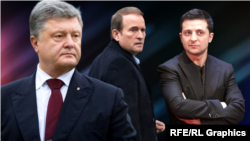 Петро Порошенко, Володимир Медведчук, Володимир Зеленський