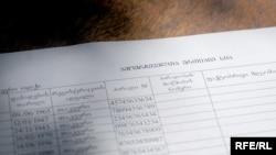 Согласно ЦИК, общее число избирателей в Грузии составило 3 миллиона 544 тысяч 770