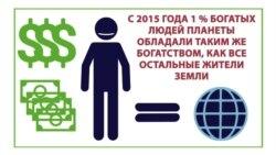 Кризис бедности