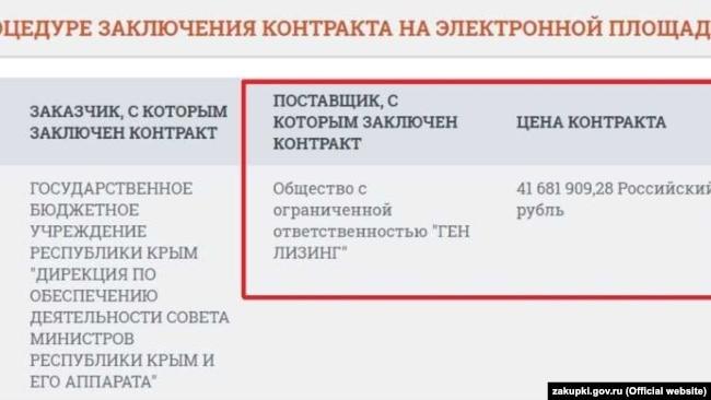 «Генлизинг» из Симферополя поставило правительству Крыма 21 автомобиль