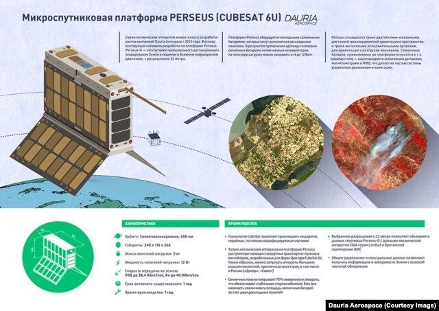 """Устройство спутников Perseus-M компании """"Даурия"""""""