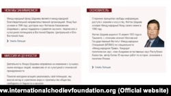 Fattoh (Patoh) Shodiev haqida uning nomidagi shamg'arma saytida keltirilgan ma'lumot.